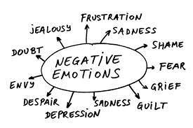 Penyebab timbulnya emosi negatif