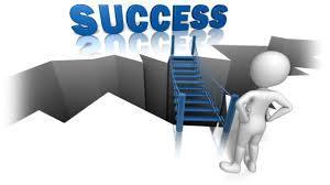 12 Sikap Pola Pikir Yang Harus Dimiliki Wirausahawan Sukses.